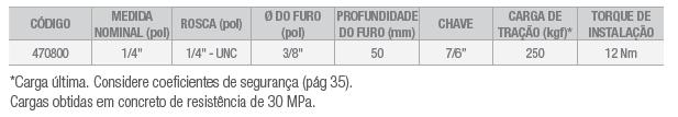 Chumbador CB Pitão Tabela