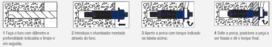 Chumbador CBE CBEPL - Instruções de uso