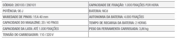 Tabela Naja