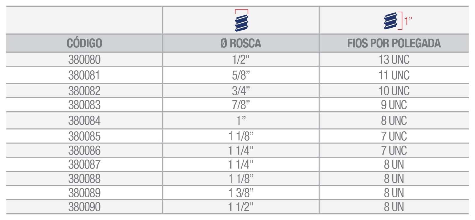 BARRAS ROSCADAS B7  de 1m