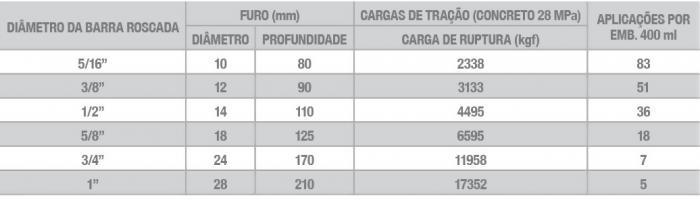 Chumbador-Quimico-Injeção-WQE-500-2-700x200