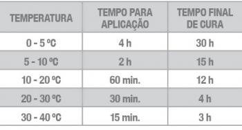 Chumbador-Quimico-Injeção-WQE-500-3-350x188