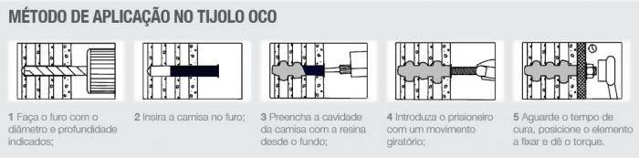 Chumbador-Quimico-Injeção-WQI-44-PLUS-aplicacao1-700x173