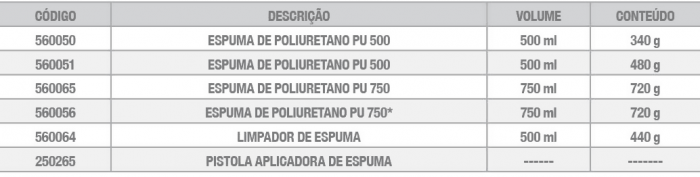 Espuma-Poliuretano-Walsywa--700x177