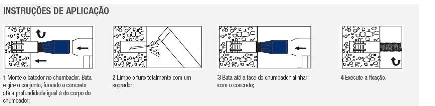 instruções URW