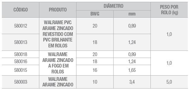 tabela walrame