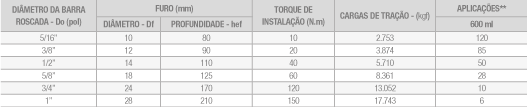 tabela1_wqe_600
