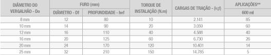 tabela2_wqe_600