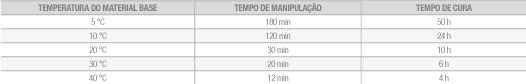 tabela3_wqe_600