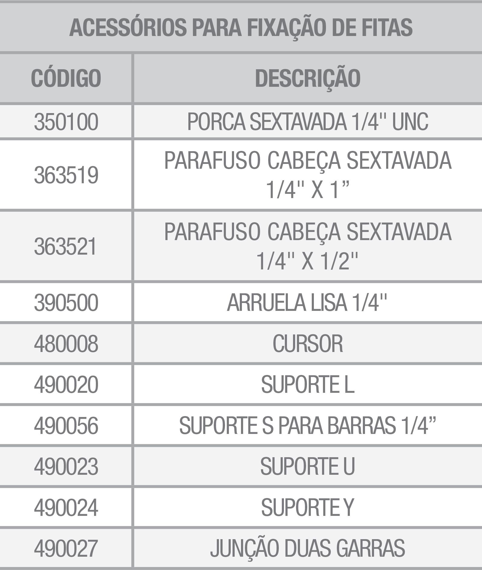 tabela_acessorios_suspensao