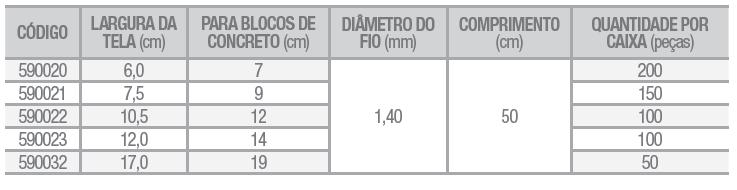 Tabela walfix